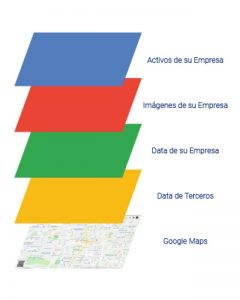 google maps, gis software, google maps peru